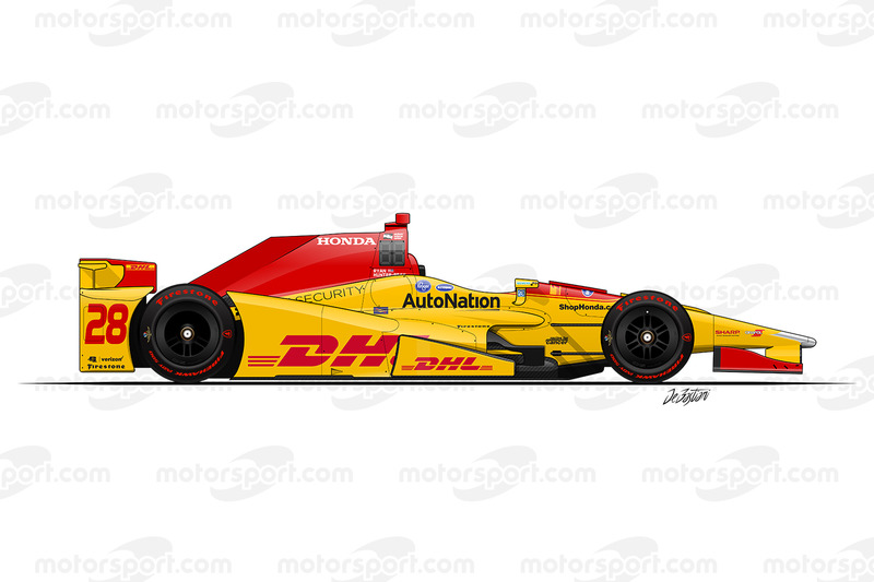 #28 - Ryan Hunter-Reay, Andretti Autosport Honda