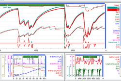 Telemetria di Silverstone nella simulazione di Wintax by Magneti Marelli