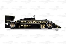 Lotus 97T conducido por Ayrton Senna