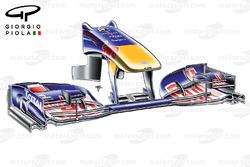 Red Bull RB6: Flexibler Frontflügel