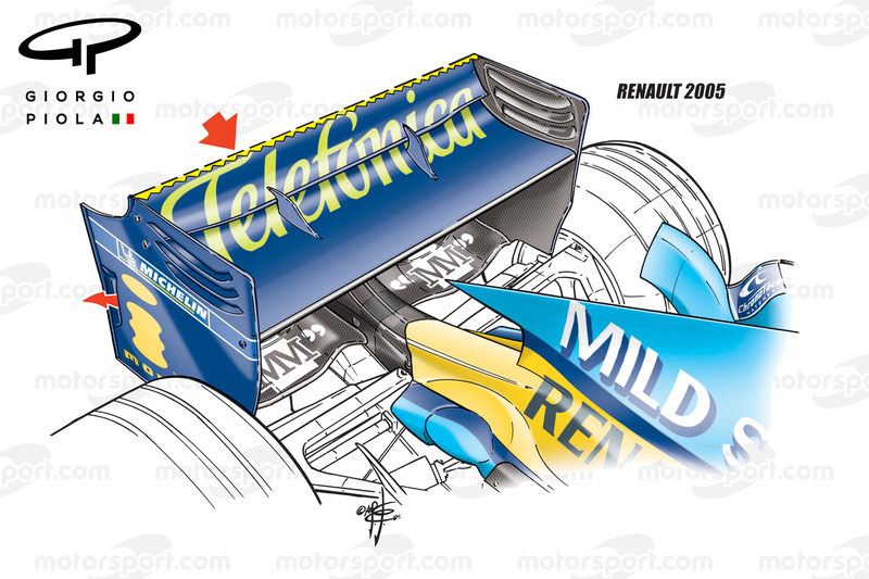 Renault R25 rear wing Budapest