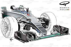 Le nouveau nez de la Mercedes W07