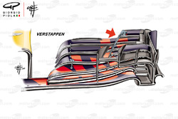 Red Bull Racing RB14 front wing Max Verstappen