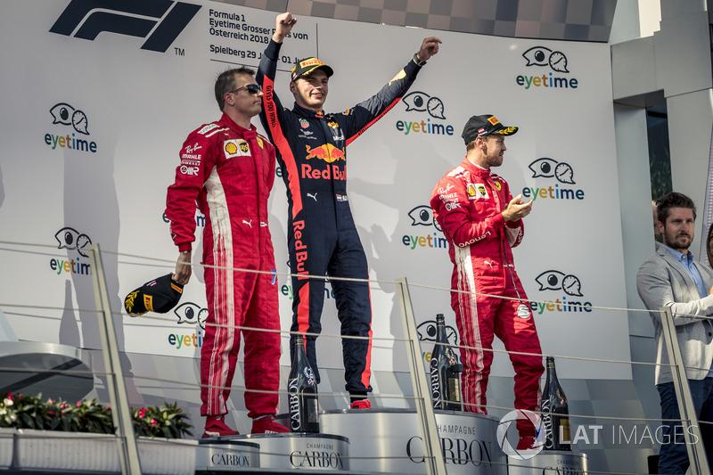 Na corrida na casa da Red Bull, Verstappen largou em quinto e cruzou a linha de chegada na frente dos ferraristas Kimi Raikkonen e Sebastian Vettel