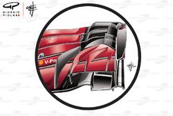 Ferrari SF71H front wing, Australian GP