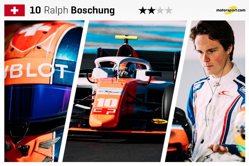 Ralph Boschung - 20 yaş