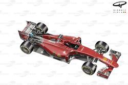 Ferrari SF15-T 2015 overall view