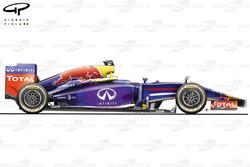 Vue de côté de la Red Bull RB10