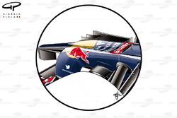 Le nouveau nez de la Toro Rosso STR9 avec des accroches d'aileron plus grosses et un bout du nez façon Red Bull