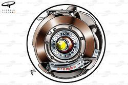 Disque de frein arrière de la Ferrari F138