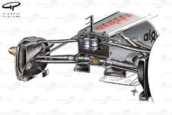 Suspension avant et ailettes de la McLaren MP4-26
