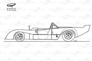 Ferrari 312PB 1973 года: вид сбоку
