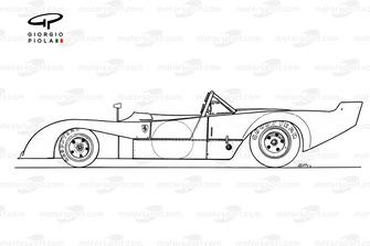 Vue latérale de la Ferrari 312PB