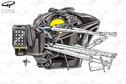 Boîte de vitesses de la Sauber C34