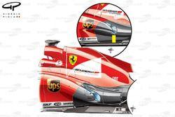 Comparaison des échappements de la Ferrari F138
