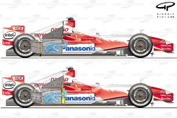 Toyota TF106B 2006 side comparison with TF106