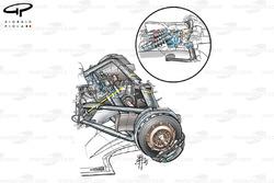 Détails de l'arrière de la Williams FW25