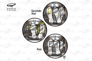 Brake pedal analysis between Barrichello, Alesi and Panis