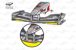 Minardi PS03 2003 front wing and nose detail