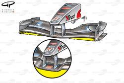Aileron avant et nez de la Minardi PS03