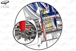 Red Bull RB8 original exhaust solution exiting under upper wishbone, arrows depict predicted exhaust plume trajectory (note encapsulated driveshaft, inset)