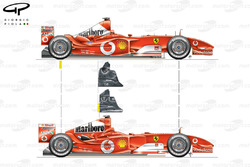 Ferrari F2004 wheelbase and engine position differences with F2003GA