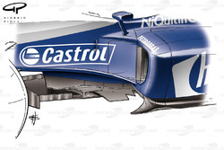 Williams FW26 sidepod/floor leading edge devices adjusted