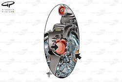 Compresseur de la Mercedes W08