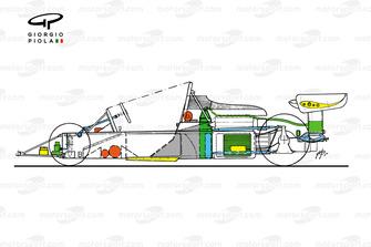 McLaren M23B vista laterale