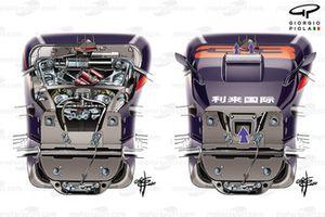 Передняя подвеска и s-duct гоночного автомобиля Red Bull RB16
