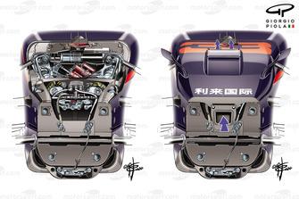 Dettagli sospensione anteriore e S Duct Red Bull Racing RB16