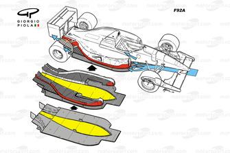 Аэродинамическая конфигурация Ferrari F92A