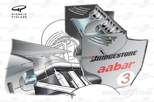 Formule 1 2010