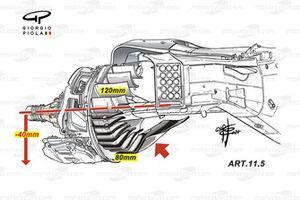 2021 brakes fins rule