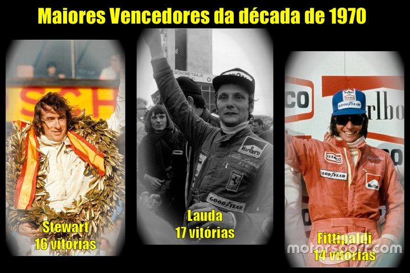 Os maiores vencedores da década de 1970 da Fórmula 1