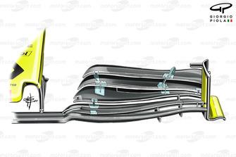 Nuevo alerón delantero del Renault R.S.19