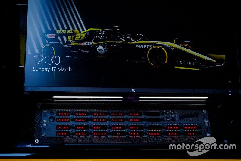 Schermi del Renault F1 Team