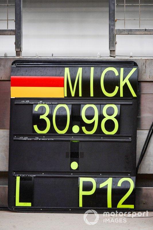 Pit board de Mick Schumacher, Ferrari