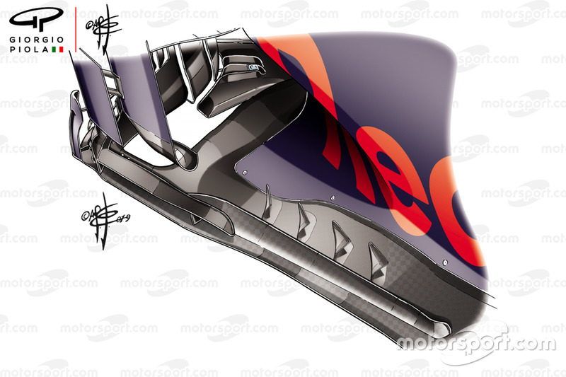 Aletas del sidepod del Red Bull Racing RB15