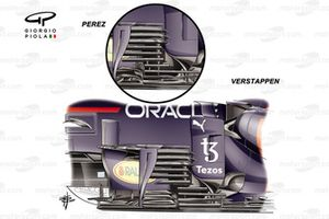 Red Bull RB16B bargeboard comparison