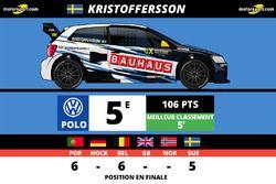 Johan Kristoffersson, VW RX Sweden