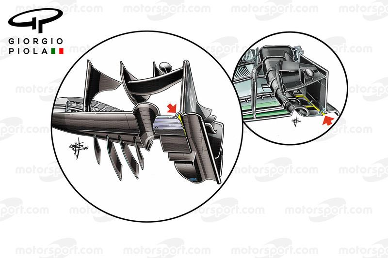 Comparaison des ailerons avant des McLaren MP4/31 et Mercedes W07, avec explications, GP des États-Unis