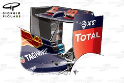 Red Bull RB12 rear wing, Italian GP