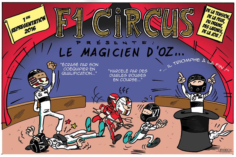 GP d'Australie - F1 Circus présente : Le magicien d'Oz
