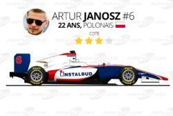 Artur Janosz, Trident Racing