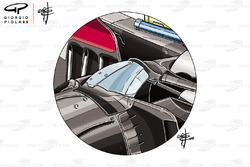 Suspensión delantera del Ferrari SF71H
