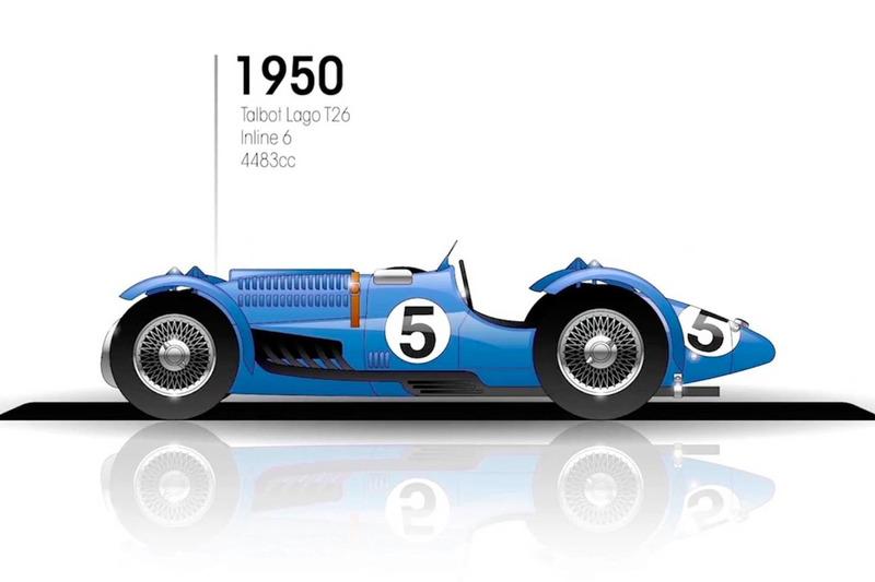 1950: Talbot Lago T26