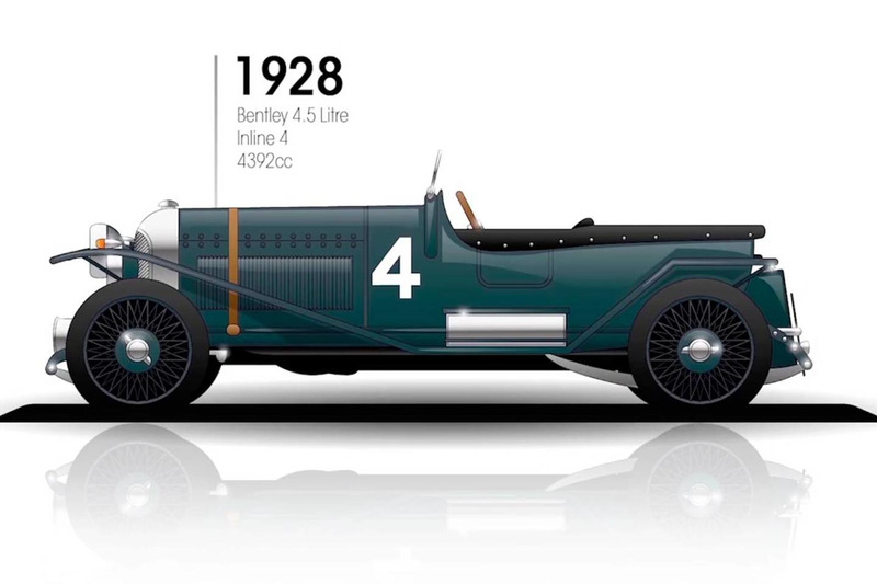 1928: Bentley 4.5 Litre