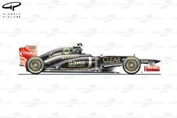 Lotus E20, вид сбоку