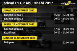 Jadwal F1 GP Abu Dhabi 2017